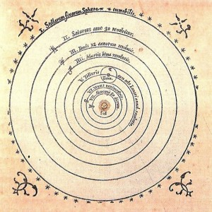 Nicholas Copernicus's model of sun as datum of solar system.